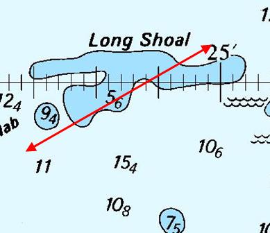 long-shoal